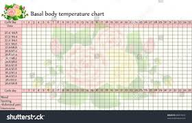 Basal Temp Chart Printable 55 Clean Basal Body Temperature Chart Printable Celsius
