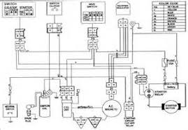 hisun 500 wiring diagram utv 500 4x4 bmx 500 wiring diagram yamaha ttr 250 wiring diagram on hisun 500 wiring diagram