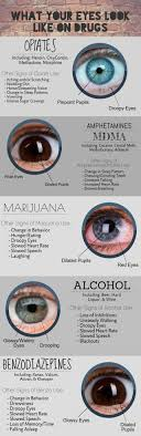 Eyes On Drugs Chart Pin On Drug Alcohol Awareness Addiction Recovery