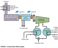 omni exhaust fan wiring diagram omni image wiring facility generator wiring diagrams facility auto wiring diagram on omni exhaust fan wiring diagram