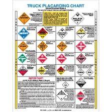Truck Placarding Chart