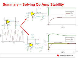 summary solving op amp ility