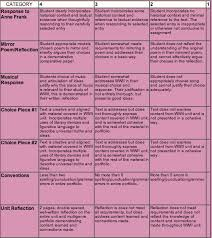 Night By Elie Wiesel Character Chart Creative Writing War
