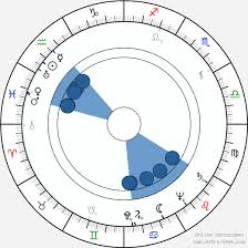 Tucker Signing Chart Forrest Tucker Birth Chart Horoscope Date Of Birth Astro