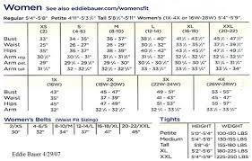 Plus Size Clothing Size Chart More Womens Plus Size Clothing Size Comparisons Throughout