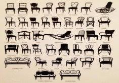 kinds of furniture styles. kinds furniture styles of