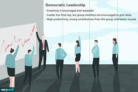 Define Team Leader The Democratic Style Of Leadership