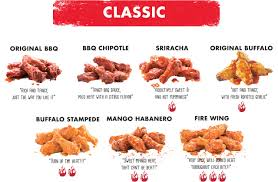 Chicken Wing Flavors Sauced Wings Seasoned Chicken Wing