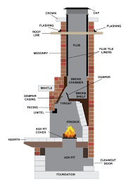 fireplace chimney design. marvellous design fireplace chimney 16 diagram m