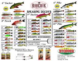 Pike Chart Bear Creek Spearing Decoys Models And Color Chart Great