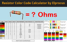 Resistor Color Code Chart Amazing Findout The Resistance Using Resistor Color Code Calculator