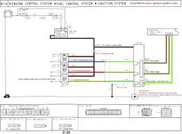 ignition coil wiring diagram wellread me Ignition Switch Wiring Diagram ignition coil wiring diagram