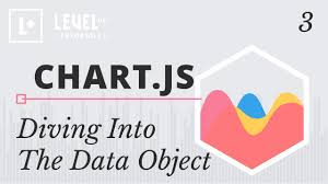 How To Use Json Data In Chart Js Chartjs Tutorials 3 Diving Into The Data Object