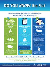 Do You Know the Flu?   National Association of Pediatric Nurse ...