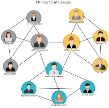 Workplace Hierarchy Chart The Non Hierarchical Organization Advantages And How To