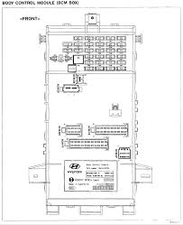2006 tiburon fuse box wiring diagram news \u2022 2003 hyundai tiburon gt fuse box diagram at 2003 Tiburon Fuse Box