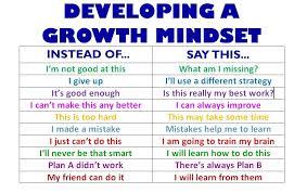 Growth Mindset Chart The Power Of A Growth Mindset Nexus Academics