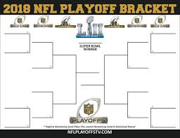 Nfl Playoff Bracket 2018 Chart Printable Getting Excited Detailed Nfl Playoffs Schedule