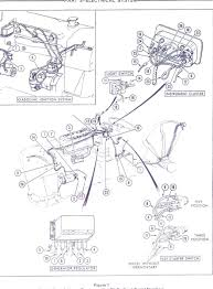 ford 5610 wiring wiring diagram libraries ford 2600 tractor wiring diagram wiring library5610 ford tractor wiring harness wire center u2022 rh 207