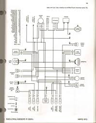wiring diagram kohler 27 hp 2018 wiring diagram for kohler engine pto clutch wiring diagram wiring diagram kohler 27 hp 2018 wiring diagram for kohler engine refrence electric pto clutch wiring joescablecar com