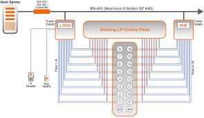 elevator control panel entrypass Elevator Wiring Diagram Elevator Wiring Diagram #37 elevator wiring diagram free