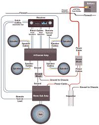 amplifier wiring diagram cars speakers and headphones take a look at a typical amp wiring scheme car audio