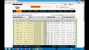 Nse Option Chart Option Chain And Open Interest For Options Trading