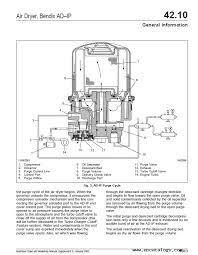 2004 freightliner fl60 wiring diagram images freightliner engine diagram freightliner printable wiring diagrams