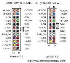 similiar computer power supply connectors keywords pc power supply wiring diagram bing images