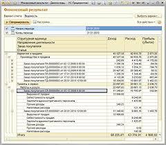 Учет финансовых результатов и прибыли Предприятия курсовая найден Описание учет финансовых результатов и прибыли предприятия курсовая