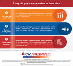 3 ways to pay lower premiums