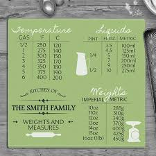 Personalised Glass Chopping Board Conversion Chart Design