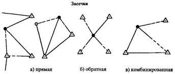 Опорные Инженерно Геодезические Сети Реферат в МО