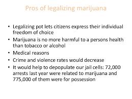 should marijuana be legalized essay paper should we legalize   why should marijuana be legalized essay essay on best friend