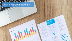 What Is Replacement Charts Talentlyft