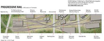 ho scale progressive rail modelrailroader com check out this model railroad track plan for a model train shelf layout