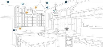 How to design kitchen lighting Chandelier Kitchen Lighting Planner Lumens Lighting How To Light Room Lighting Planning By Room At Lumenscom