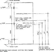 patio door dimensions standard sliding