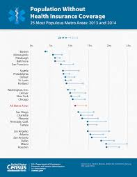 population without health insurance coverage jpg 1 0 mb