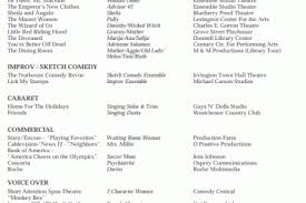 Marvelous Acting Resume Special Skills 64 For Sample Of Resume with Acting  Resume Special Skills