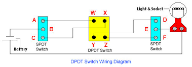 how to make one two or three switch circuits in the dpdt above when the connection are straight z x and y w or crossed z w and y x in some dpdt switches you will need to make your own cross