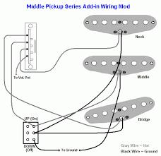 fender stratocaster sss wiring diagram wiring diagram Fender Stratocaster Series Wiring Diagram 5 way switch wiring for sss fender stratocaster guitar forum fender stratocaster wiring diagram sss