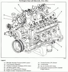 chevy engine diagrams wiring diagram mega chevrolet engine block diagrams wiring diagram expert chevy engine vacuum diagrams chevy engine diagrams
