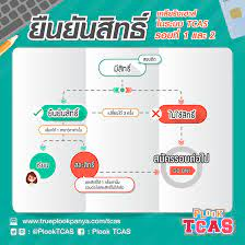 ยืนยันสิทธิ์-ไม่ใช้สิทธิ์-สละสิทธิ์ ในระบบ TCAS