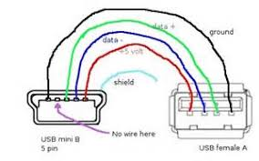 usb plug wiring diagram wiring diagram meant to be seen view topic vitrolight hydis lvds