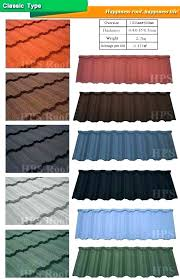 corrugated plastic roofing panels clear roof photos metal sheets white sheet panel pan ca pipe