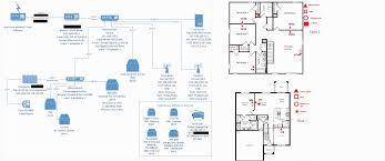 ethernet network diagram dual humbucker wiring diagram wired home network at Ethernet Home Network Diagram