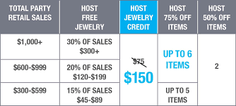 Hostess Sales Chart Tocara Inc Live Your Style Love Your Life