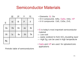 EE 4611 INTRODUCTION, 13 January 2016 Semiconductor Industry ...