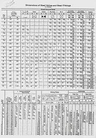 Baldor Motor Frame Chart Nema Motor Frame Size Chart Baldor Lajulak Org